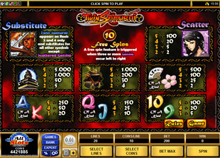 free Twin Samurai slot paytable