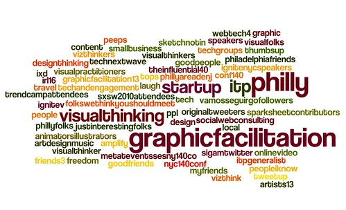 Word cloud of Twitter groups where I'm listed, version 2