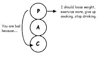 Internal P transaction