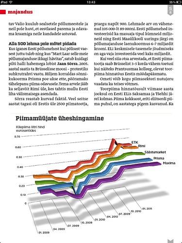 Eesti Ekspressi häiriv 3D-infograafika