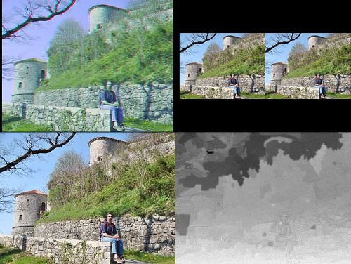 automatic depth estimation from 2D image