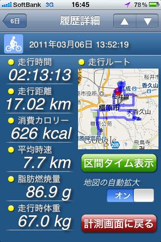 大和三山サイクリング