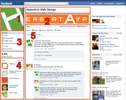 facebook page layout. new Facebook page layout?