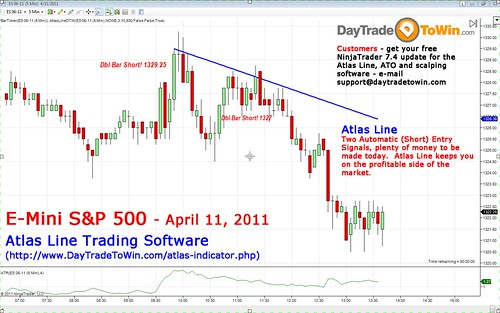 NinjaTrader Software Update
