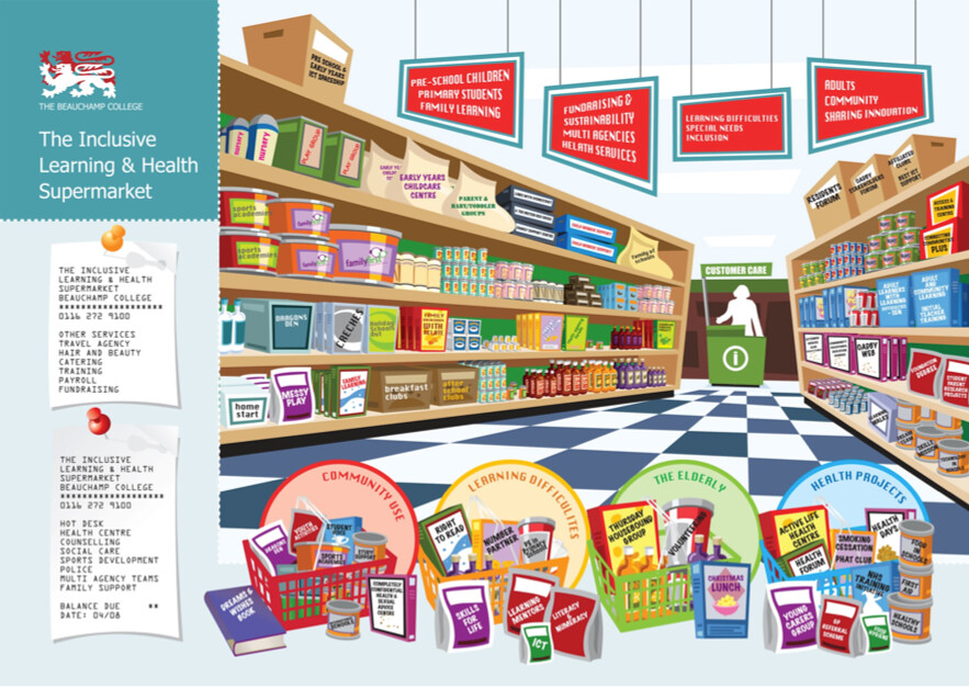 the inclusive learning and health supermarket by the centre for school design