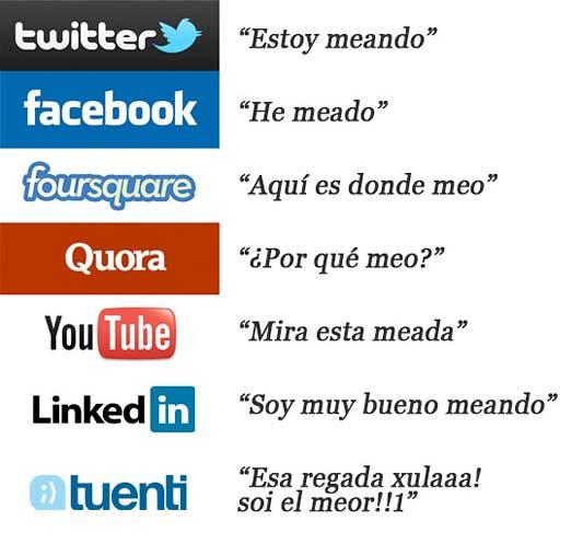 Definición de las redes sociales