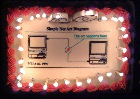 SNAD cake