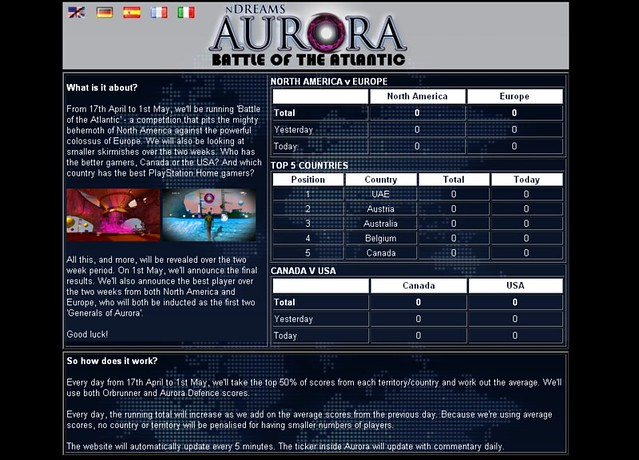 AuroraWar_website