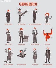 Know your gingers (sanitaryum) Tags: hilarious funny lol humor rofl cleanhumor