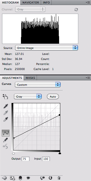 Grayscale with low linear curves contrast - histogram