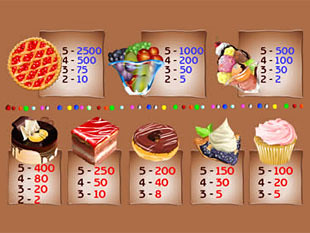 free Sweet Surprise slot game paytable