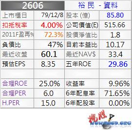 2606_裕民_資料_1001Q