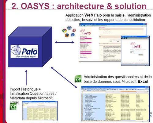 SNCF_PALO