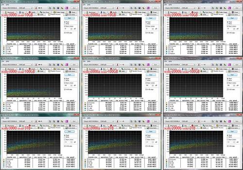 Deskstar 7K3000: HD Tune Pro (Random)