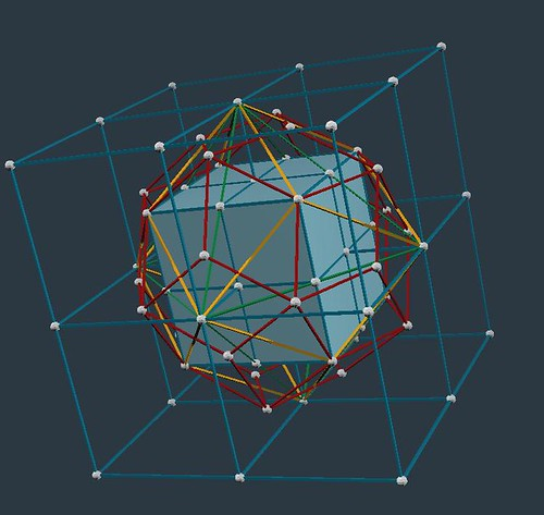 Nested Polyhedra