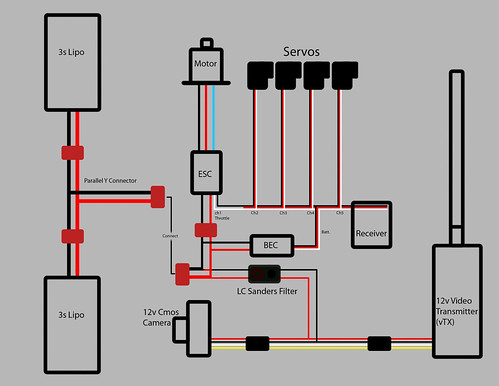 bec wiring diagram for fpv wiring schematics - page 3 cc3d bec wiring diagram #3