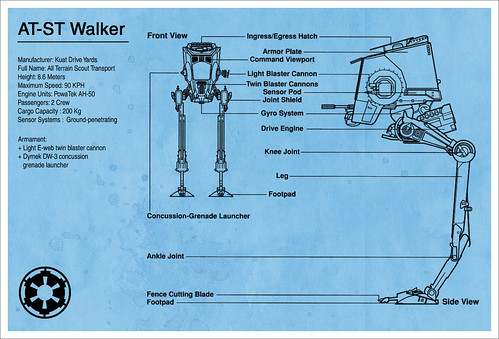 AT-ST Walker Blueprint - Star Wars