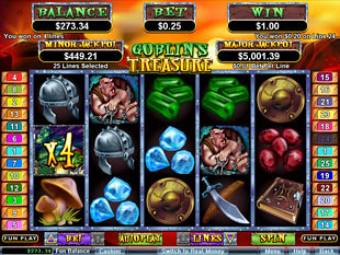 free Goblin's Treasure slot free spins