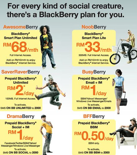 5246045247 63783927aa Digi Prepaid Blackberry Now Available In 6 Plans