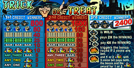 free Trick or Treat slot mini symbol