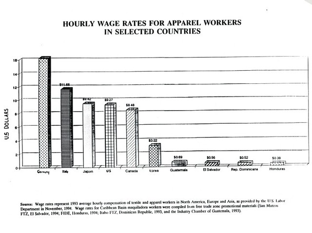 hourly wage rates
