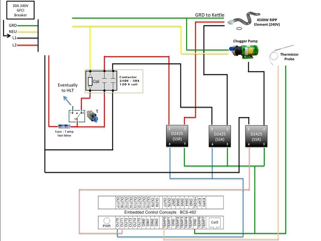 Controller Computer Diagram Schematics Wiring Diagrams For Ats Brew Console