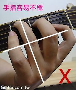 手指與琴頸太垂直了