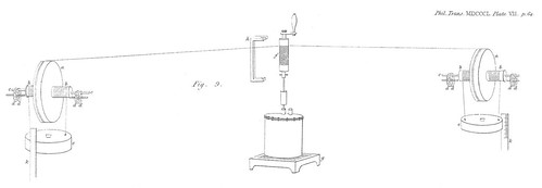 Diagram of Joule's experiment