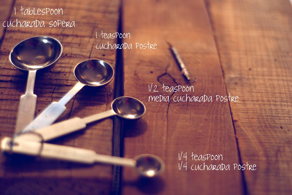 CUPS, TABLESPOON, TEASPOON… – My Little Things