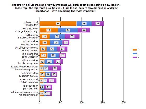 Public Eye Survey - December 14, 2010 results