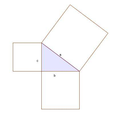 """Demostración """"simétrica"""" del teorema de Pitagoras"""
