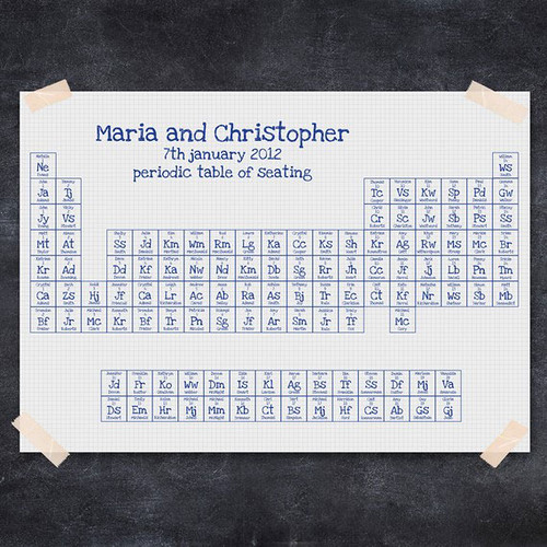 periodic table seating chart We were recently asked the question