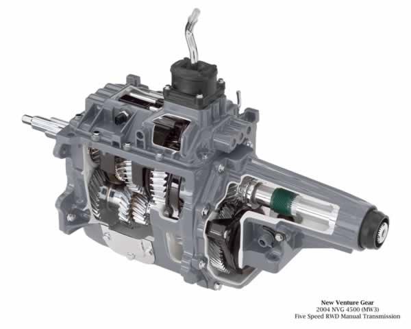 C1500 manual Transmission Swap