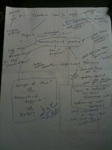 Thesis Brainstorm beginnings by CanadianAEh, on Flickr