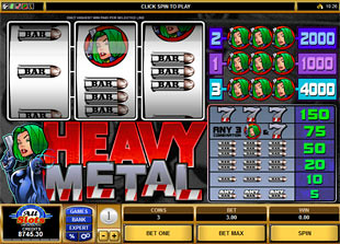 Heavy Metal slot game online review