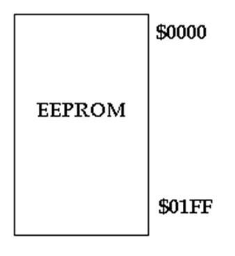 EEPROM Data Memory