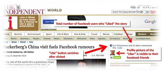 Integrating Facebook Like Buttons