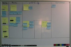 Non-Profit Personal Kanban (swimmor) Tags: gtd pk organization nonprofit kanban effective efficient canonpowershota1100is personalkanban pkflow