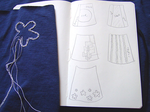 Sewing Thread Decorations and mor skirt ideas