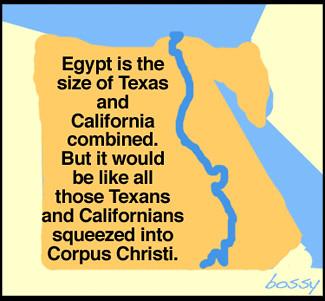 egypt-size