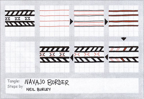 Navajo Border - tangle pattern by perfectly4med