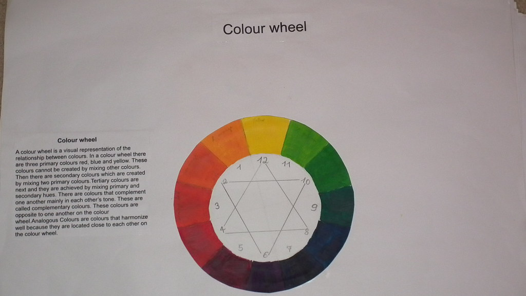 Colour wheel (painted)