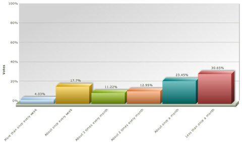 online supermarket survey 2 small
