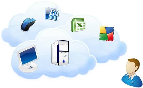computacion-en-nube