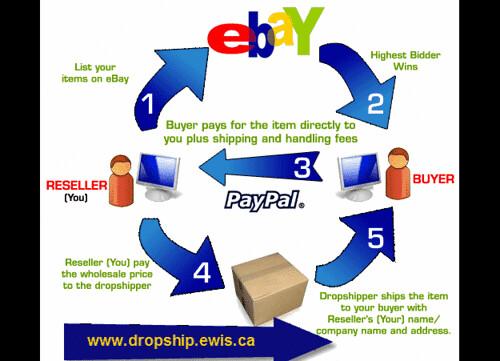 dropship-diagram