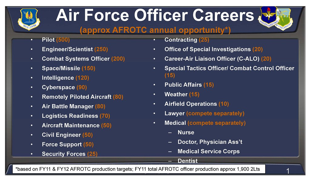 Career Options in the USAF