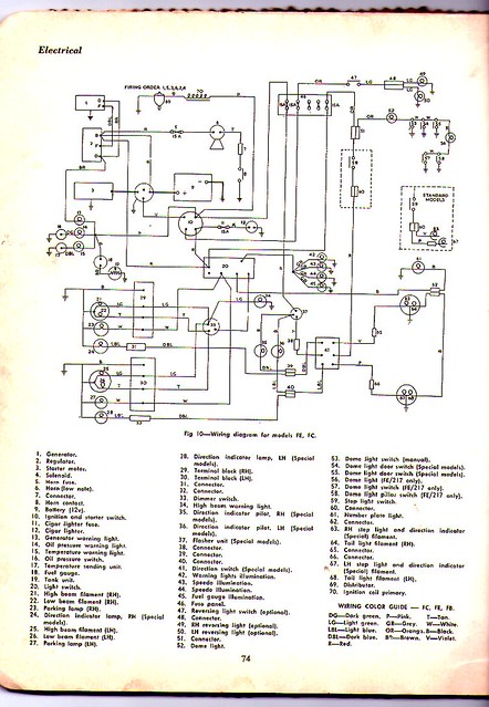 Wiring help fe fc wiring diagram by wilburwilde on flickr ccuart Image collections