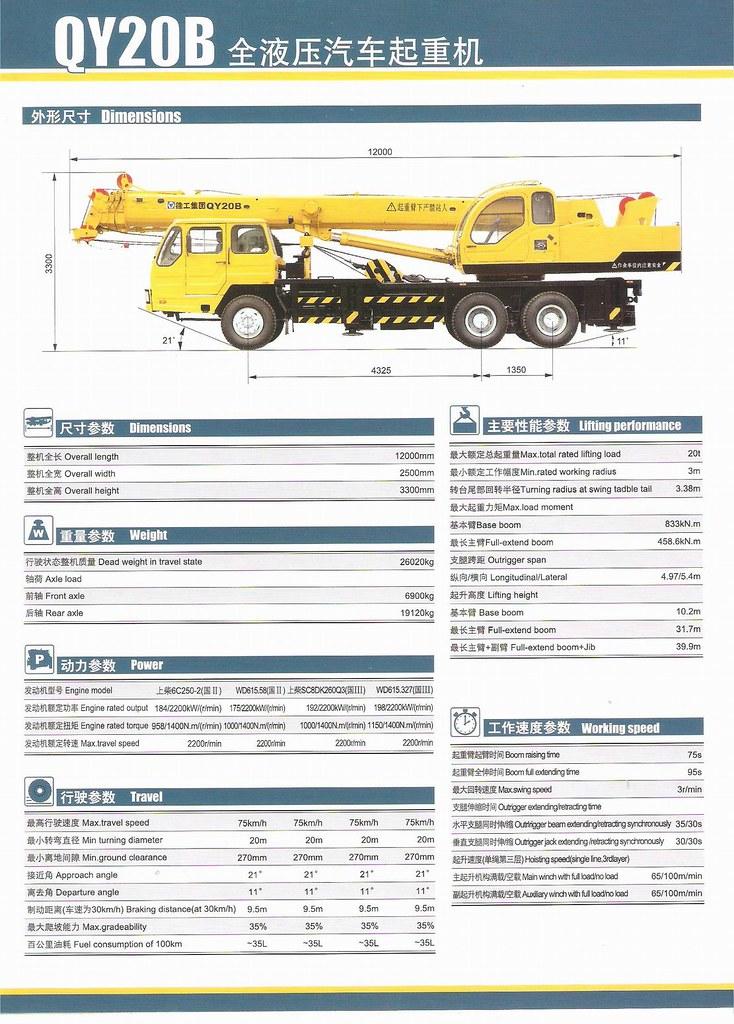 QY20B truck crane