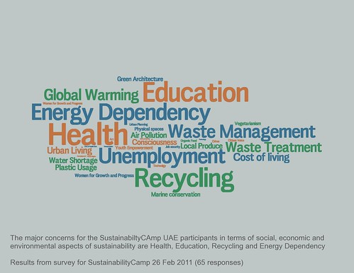 Environmental Health what are the basic subjects in college