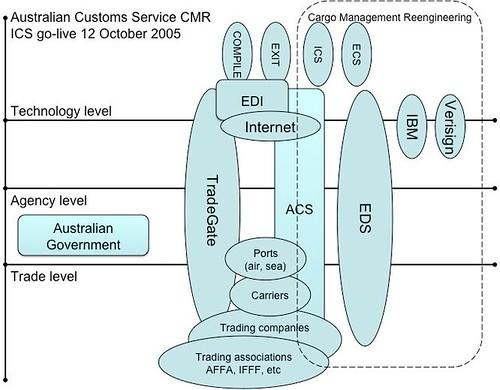 ACS_CMR_ICS